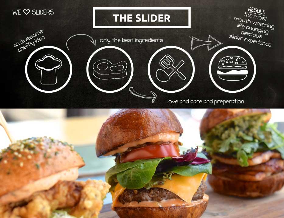 ac-sliders-img-slider